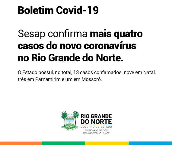 Resultado de imagem para Sobe para 13 número de casos confirmados de coronavírus no RN